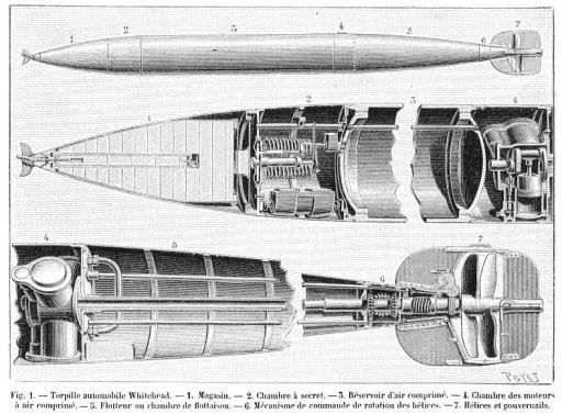 Whitehead torpedo in 1890s. This weapon of death was widely sold to any buyer
